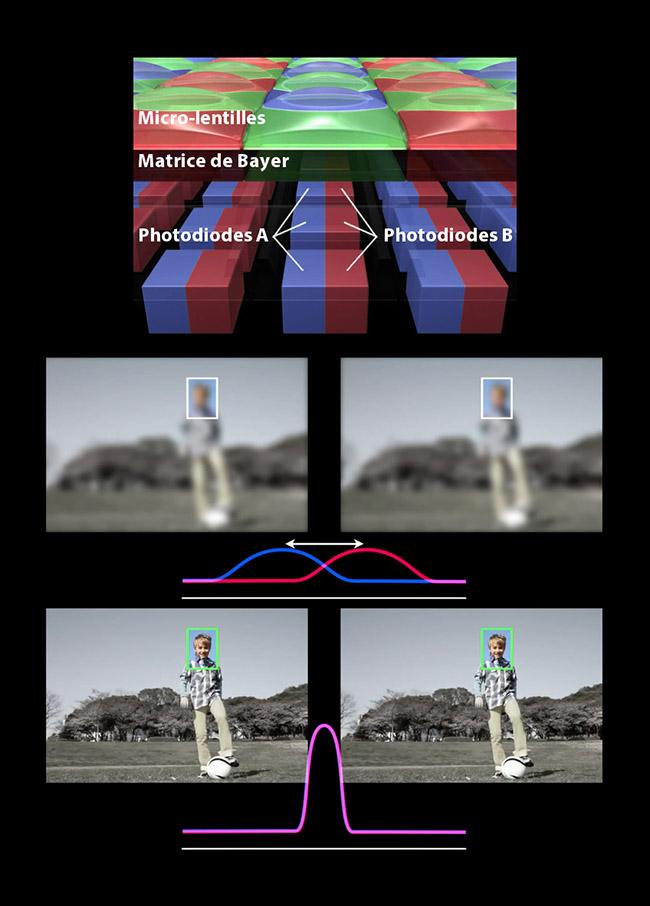 canon_eos_70d_dual_pixel